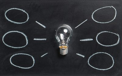 Emerging Incentive Strategies